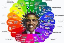 COMUNICACIÓN y MARKETING POLÍTICO / Comunicación y Marketing Político. Relaciones Públicas e Imagen, NetWorking, Social Media, Identidad e Imagen virtual-Digital, Campañas Electorales, Elecciones.