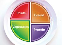 MyPlate Meal Ideas / Choose MyPlate is the new icon that displays the dietary guidelines for Americans! We love using this easy to use tool in our recipes, meal ideas, and food ideas for kids. Check out our Myplate ideas as well as our Choose MyPlate for Kids Products! / by Super Healthy Kids