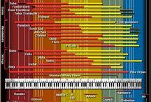 Audio Iss