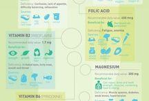 vitamins # minerals