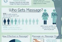 Стресс - массаж