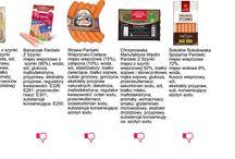 Skład produktów