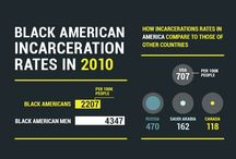Private Prisons, Mass Incarceration and the Commercialization of Justice / On the mass incarceration crisis