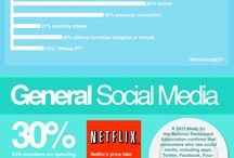 Social Media and Internet Infographics / A great place to collect and find infographics for presentations or blog posts. If you find the board helpful, please pay it forward and share!    Pinners: Please include description with relevant keywords and hashtags which will help others easily search and find relevant infographics. Thanks for contributing!   (If you're interested in related content and would like to be added to the board, tweet me at @irenekoehler)  / by Irene Koehler