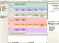 MODAF / enterprise architecture