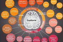 Dyslexie ...