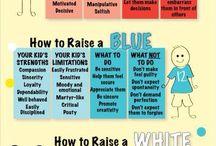Tricks & Tips for Raising your Kids