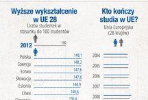Kobiety w liczbach / Ciekawe infografiki na temat kobiet, feminizmu, edukacji.