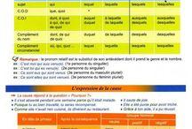 Grammaire - Cause