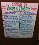 Reading- Compare and Contrast
