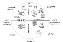 THINKING - Conceptual thinking