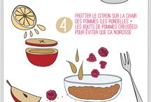 Infographies recettes