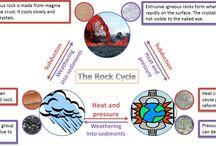 Kayaç Döngüsü // Rock Cycle / Kayaç döngüsü 3 tip doğal kayacın (magmatik, tortul, başkalaşım) birbirine dönüşmesi olayını ifade eder.  http://jeolojimuhendisleri.net/