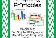 2.5 Math (6th grade) Bar Graphs
