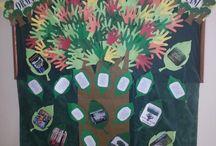 Orman Haftası Okul Öncesi Etkinlikleri