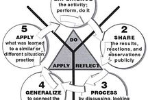 RL : Reflective Learning