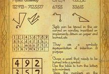 Sigils - How To Make and Activate