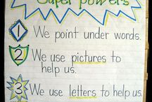 Top Primary Resources and Ideas / A collection of inspiring ideas and resources for primary aged classrooms. You will find pins about classroom organization and management, literacy, vocabulary, games, math, social skills, art and craft, special education, technology, Common Core, holidays, social studies, science, health, hands-on activities, worksheets, assessments and more. This board brings together top bloggers to showcase top resources and ideas to help you educate your students.
