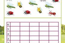 """Insecten / Materialen passend bij het thema """"Insecten""""."""