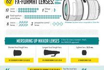 All Things Nikon