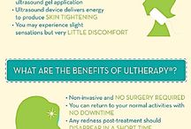 Plastic Surgery Infographics / Infographics for everything Plastic Surgery!