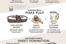 make paper