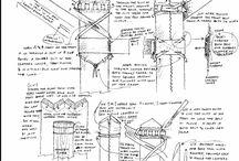 Inspiration: Modern Works & Methods