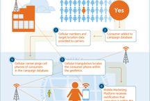 creating new digital customer experiences