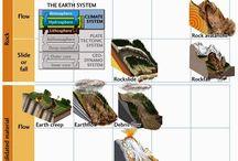 Slope_geology