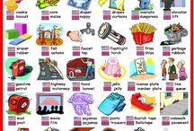 English vocabulary of the city