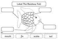 Fish unit