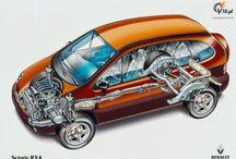 Renault rx4 / SUV Renault Megane Scénic xr4