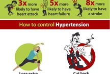 Hypertension tips / by Jessica Bennage