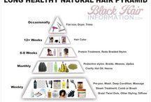 Natural hair tools
