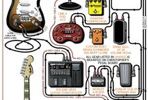 guit&pedals