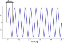 Signal_theory