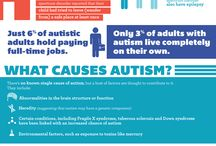 Autism / by Lydiath X