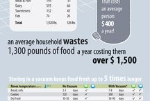 Infographics / Complete your kitchen with the 'Easy Acces Storage' solution from VacuVita