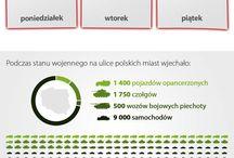 Stan wojenny w Polsce (1981-1983)