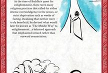 Buddhism/Philosophy