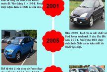 Xe Ford Focus / Giới thiệu về dòng xe Ford Focus và những tư vấn, kinh nghiệm liên quan đến việc mua bán xe này.