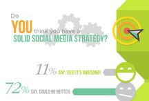 Social Media Strategy / All social media strategies to help business owners reach new customers on social media.