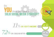 Infografiche social