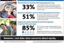 Summer Learning Programs / Summer education programs