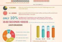 Social Media / Social Media and Internet