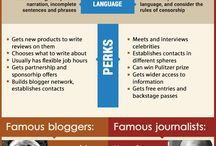 Blogging / Interesting pins from various #bloggers and #journalists on how to write for a #blog and traditional #media
