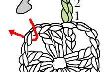 Crochetgraficos