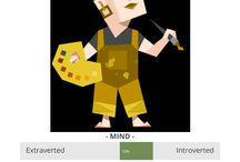 My Personalities / Personality things and quizzes results