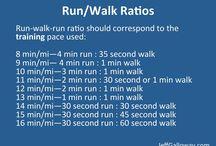 Run/Walk/Run