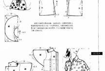 pattern -pola baju